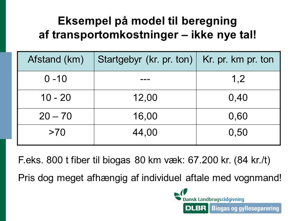 Eksempel på model til beregning af transportomkostninger – ikke nye tal!