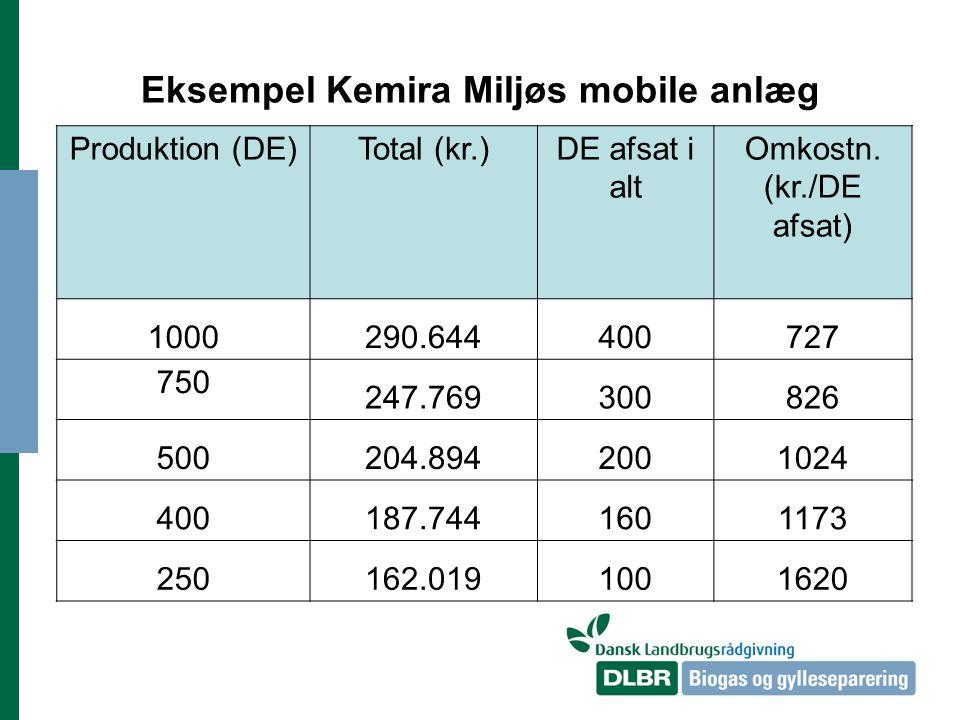 Eksempel Kemira Miljøs mobile anlæg
