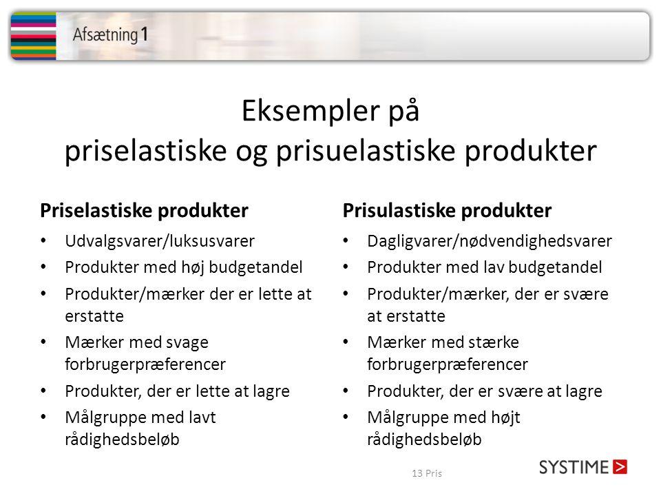 Eksempler på priselastiske og prisuelastiske produkter