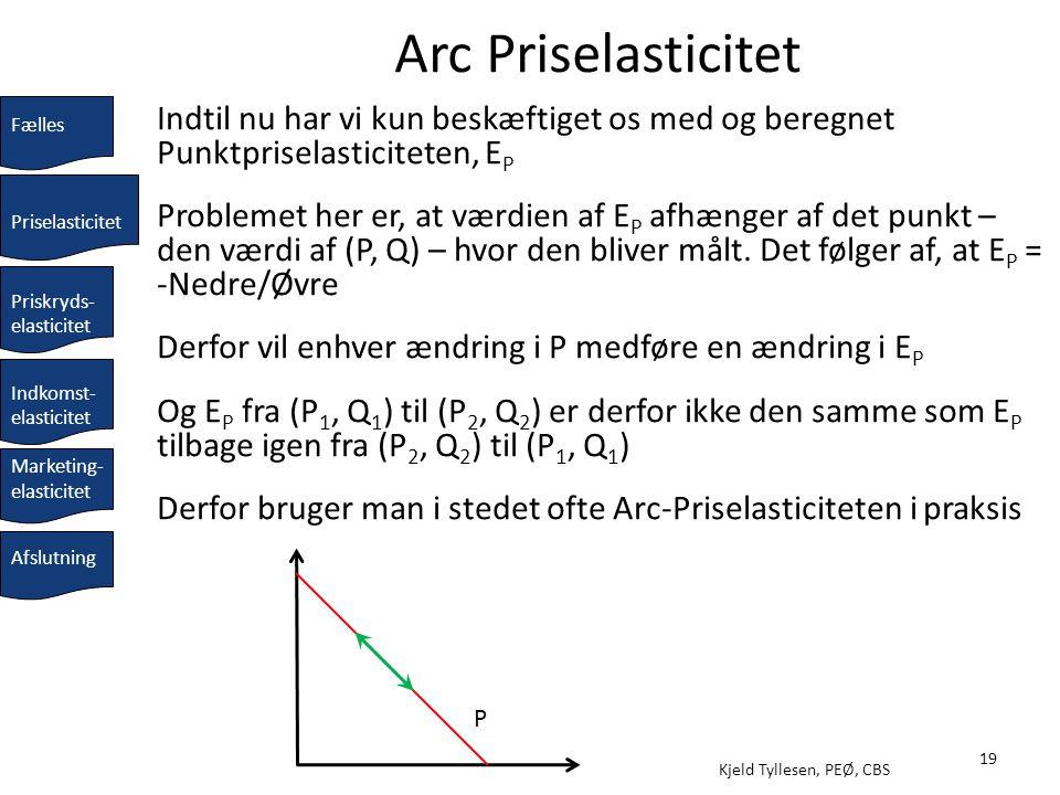 Arc Priselasticitet Fælles. Indtil nu har vi kun beskæftiget os med og beregnet Punktpriselasticiteten, EP.