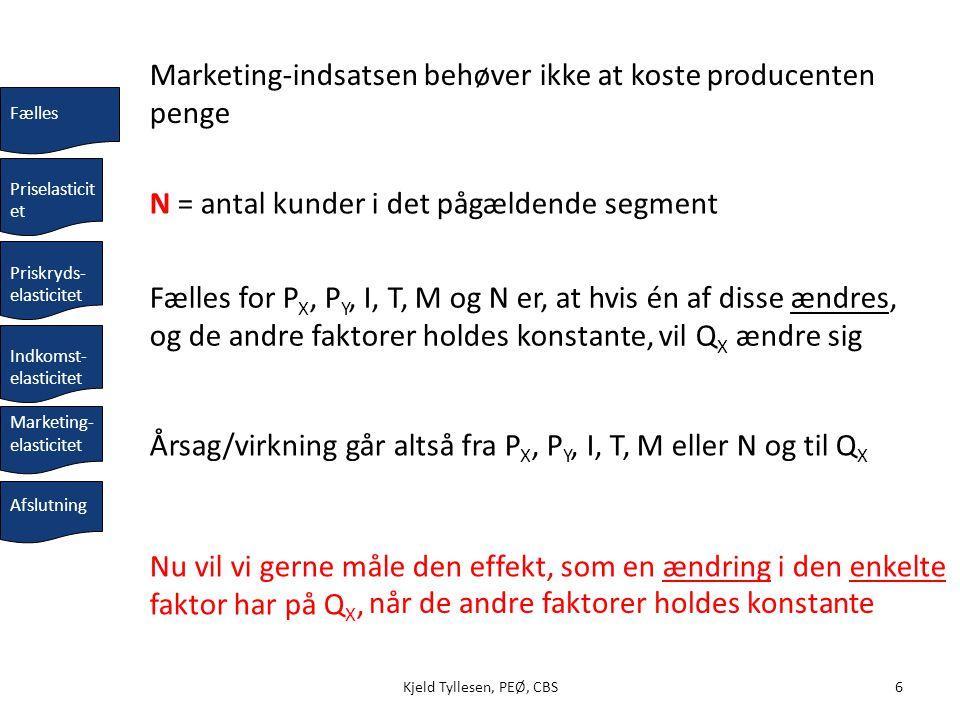 Marketing-indsatsen behøver ikke at koste producenten penge