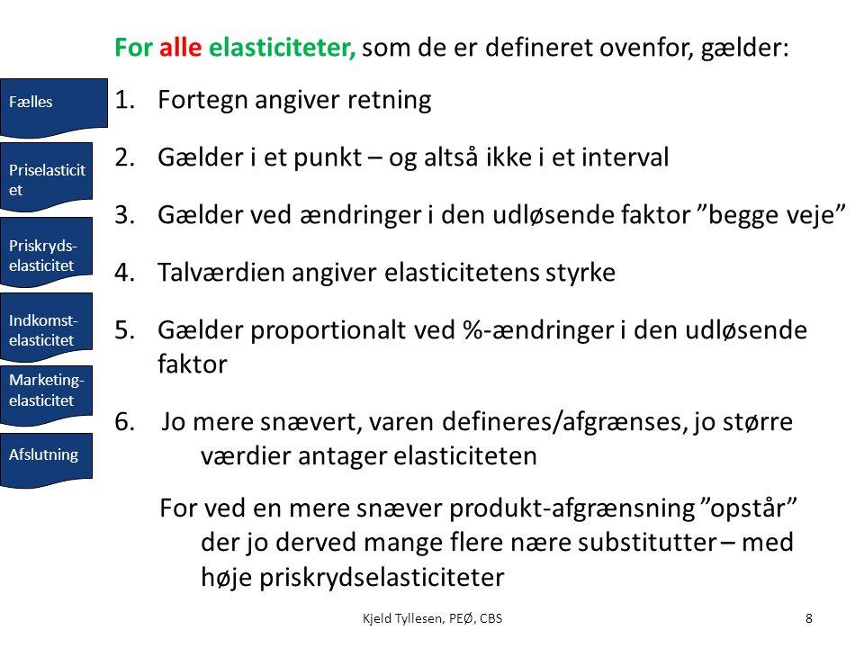 For alle elasticiteter, som de er defineret ovenfor, gælder:
