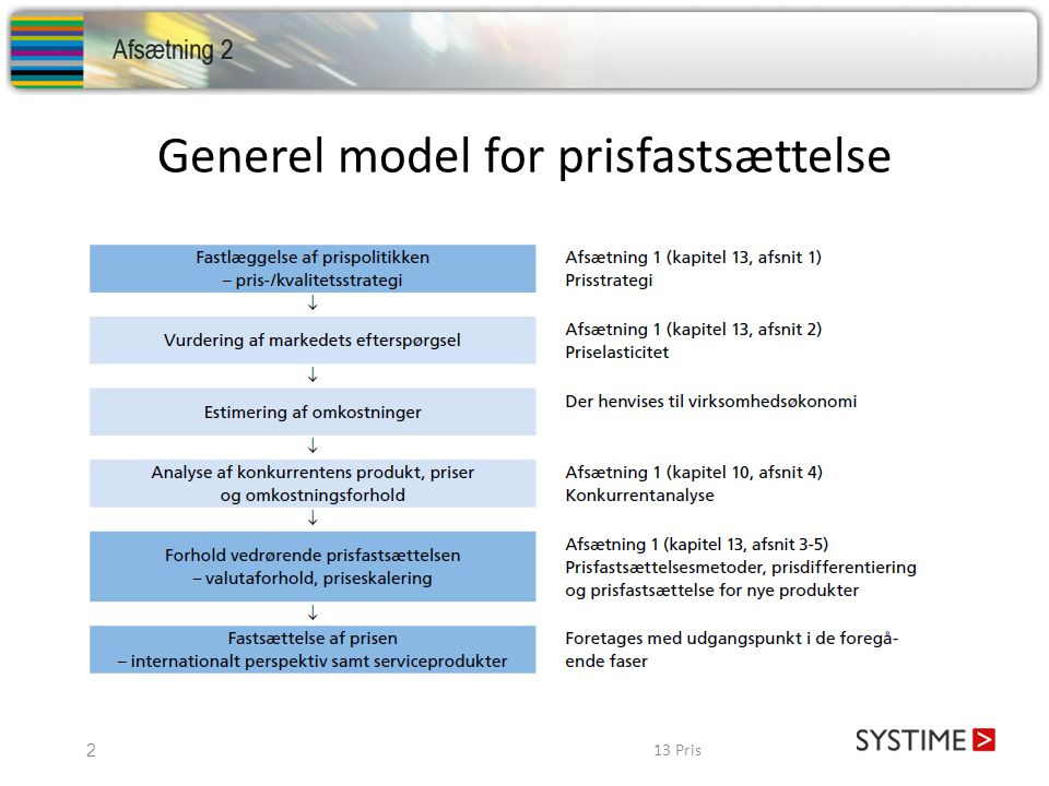 Generel model for prisfastsættelse