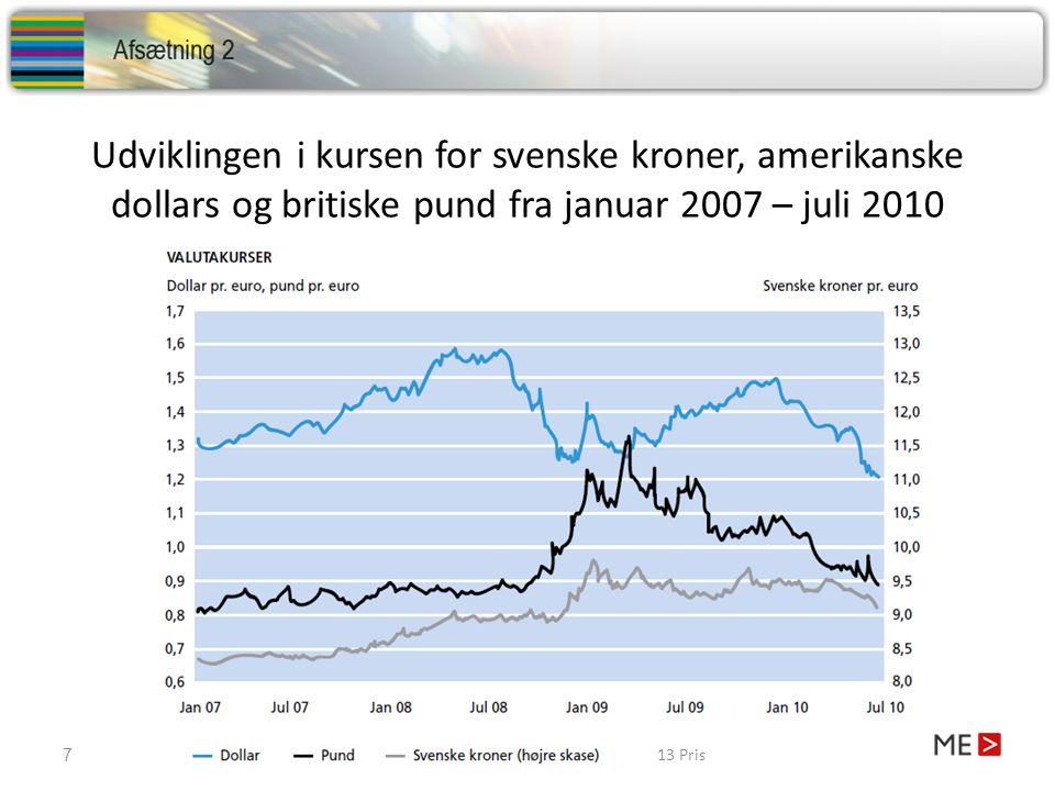 Udviklingen i kursen for svenske kroner, amerikanske dollars og britiske pund fra januar 2007 – juli 2010