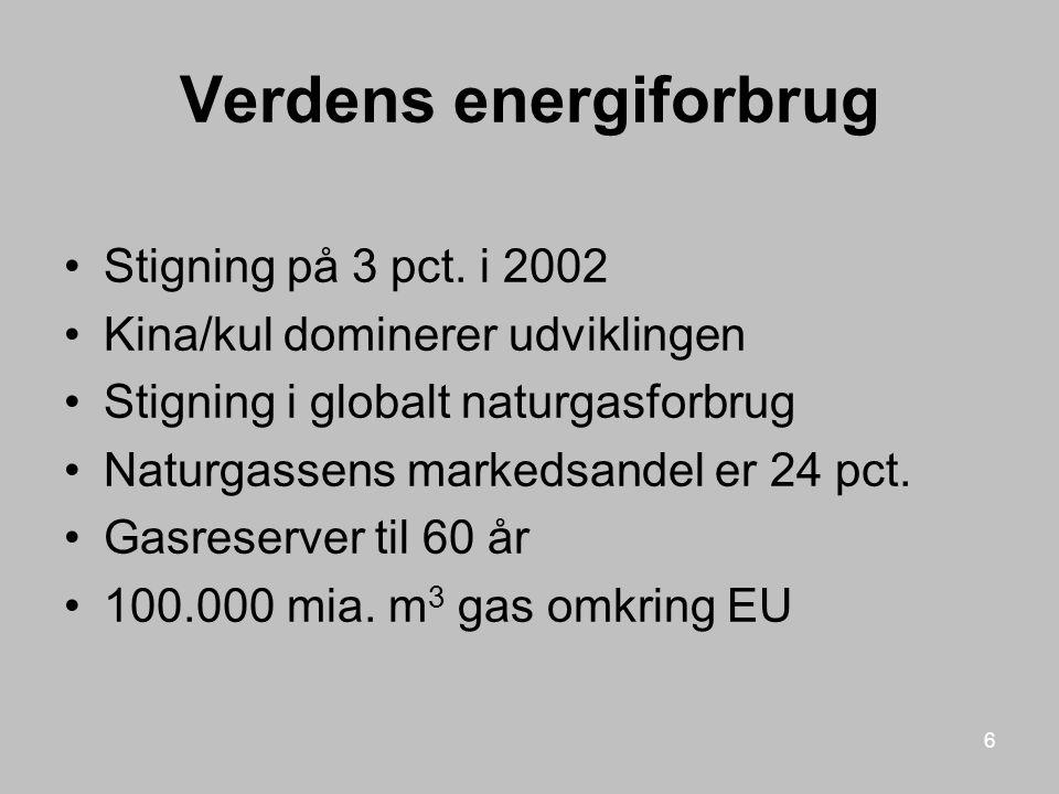 Verdens energiforbrug