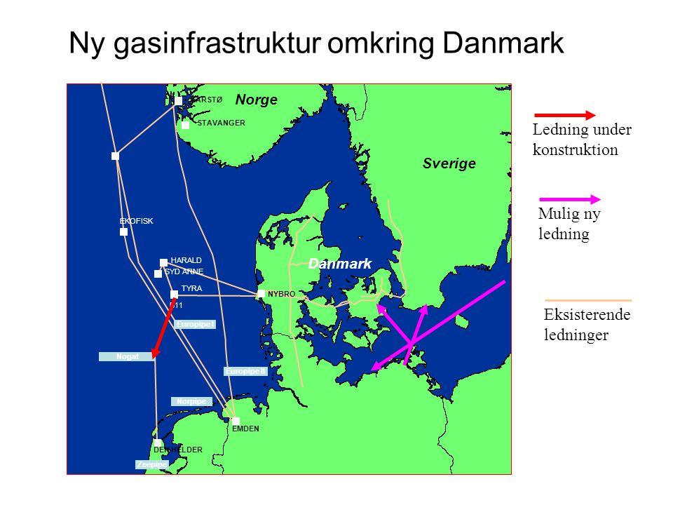 Ny gasinfrastruktur omkring Danmark