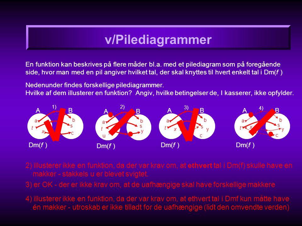 v/Pilediagrammer