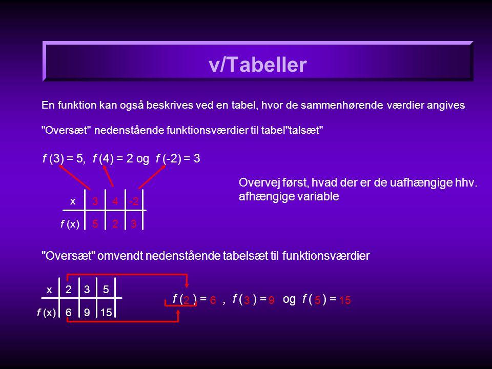 v/Tabeller f (3) = 5, f (4) = 2 og f (-2) = 3