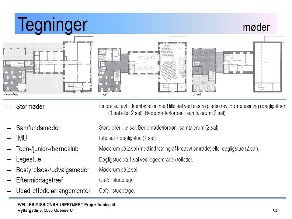 Tegninger møder Stormøder Samfundsmøder IMU Teen-/junior-/børneklub