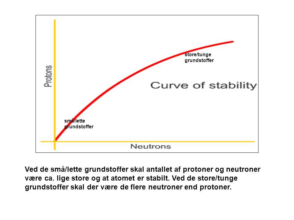 Ved de små/lette grundstoffer skal antallet af protoner og neutroner