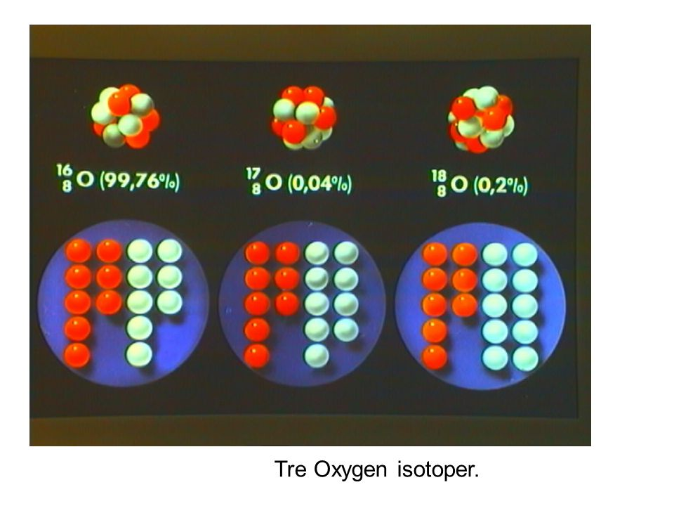 Tre Oxygen isotoper.