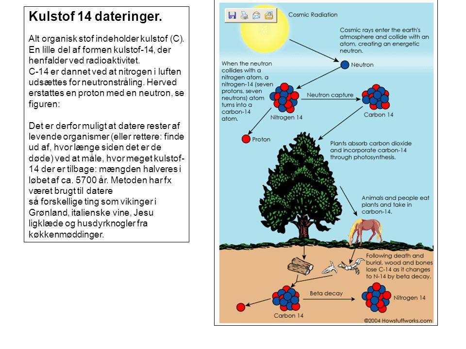Kulstof 14 dateringer. Alt organisk stof indeholder kulstof (C). En lille del af formen kulstof-14, der henfalder ved radioaktivitet.