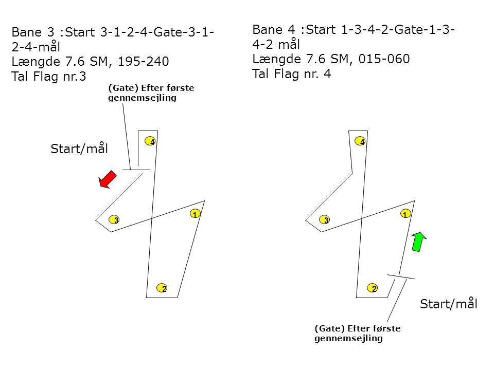 Bane 3 :Start 3-1-2-4-Gate-3-1- 2-4-mål Længde 7.6 SM, 195-240