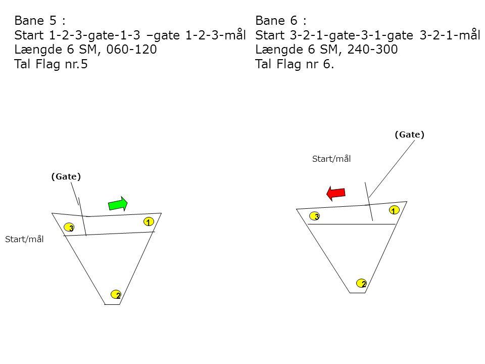 Start 1-2-3-gate-1-3 –gate 1-2-3-mål Længde 6 SM, 060-120