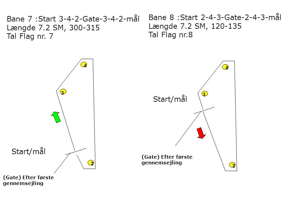 Bane 7 :Start 3-4-2-Gate-3-4-2-mål Længde 7.2 SM, 300-315