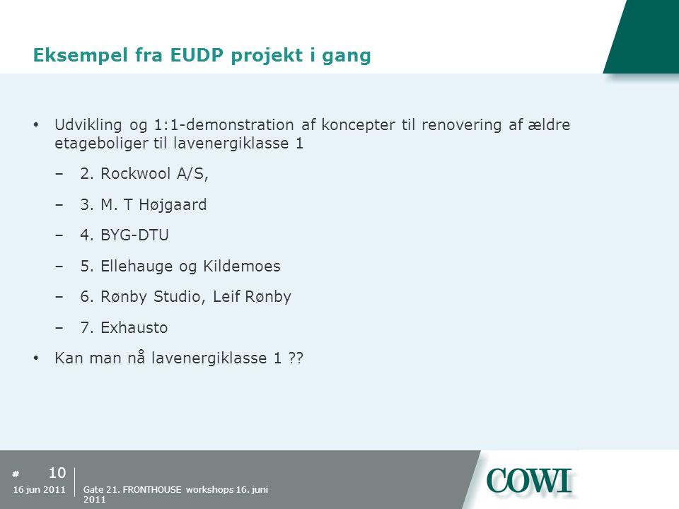 Eksempel fra EUDP projekt i gang