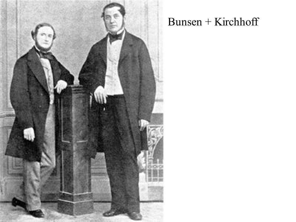 Bunsen + Kirchhoff
