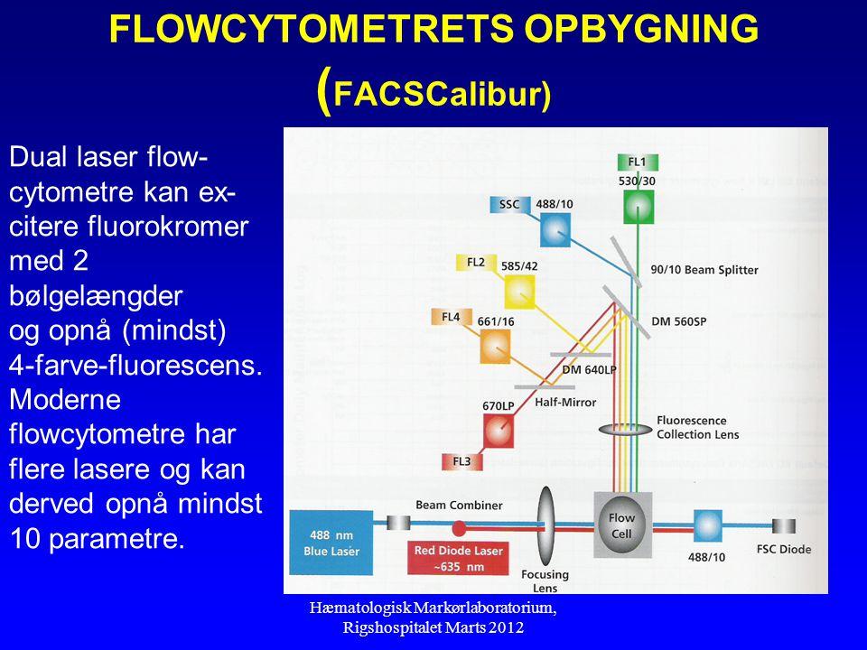 FLOWCYTOMETRETS OPBYGNING (FACSCalibur)