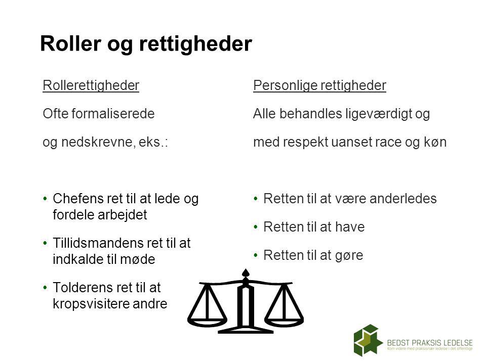 Roller og rettigheder Rollerettigheder Ofte formaliserede