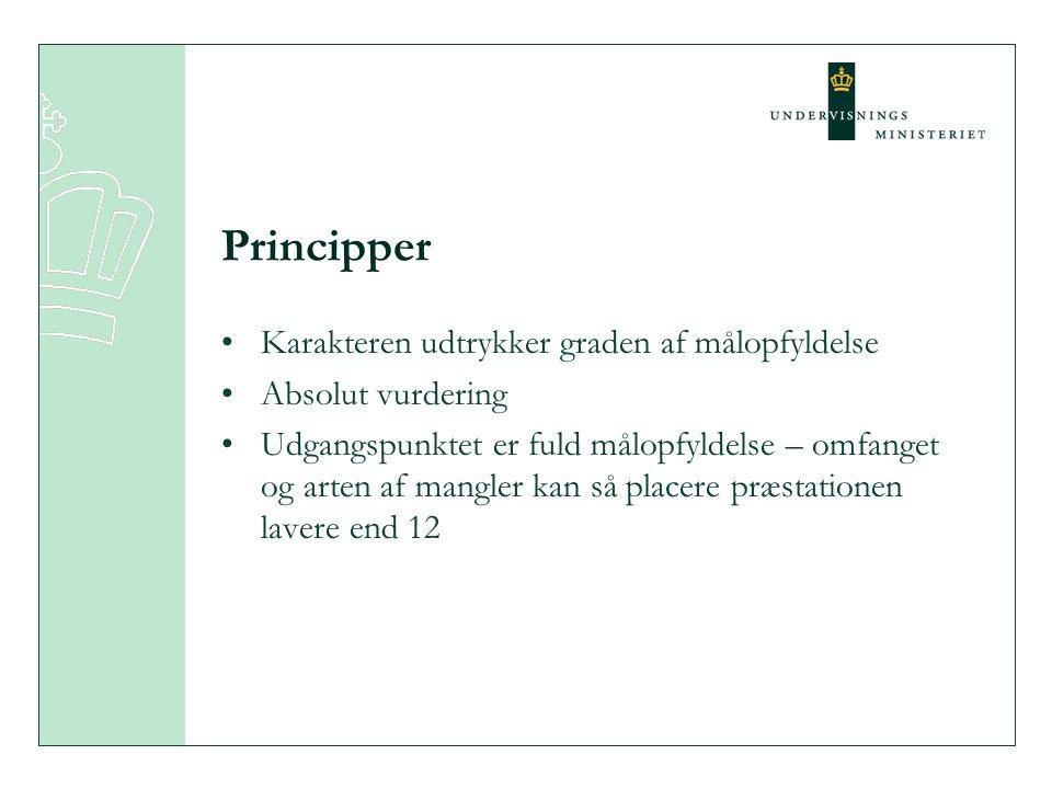 Principper Karakteren udtrykker graden af målopfyldelse
