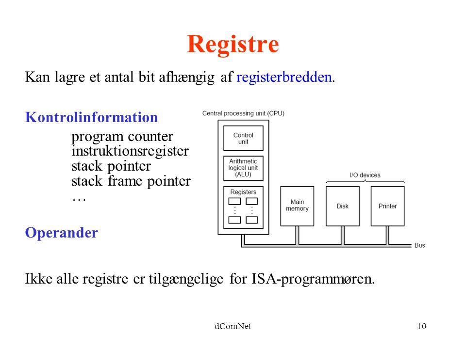Registre Kan lagre et antal bit afhængig af registerbredden.