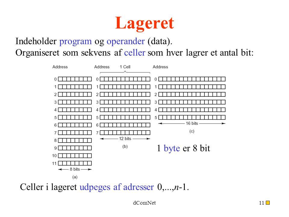 Lageret Indeholder program og operander (data).