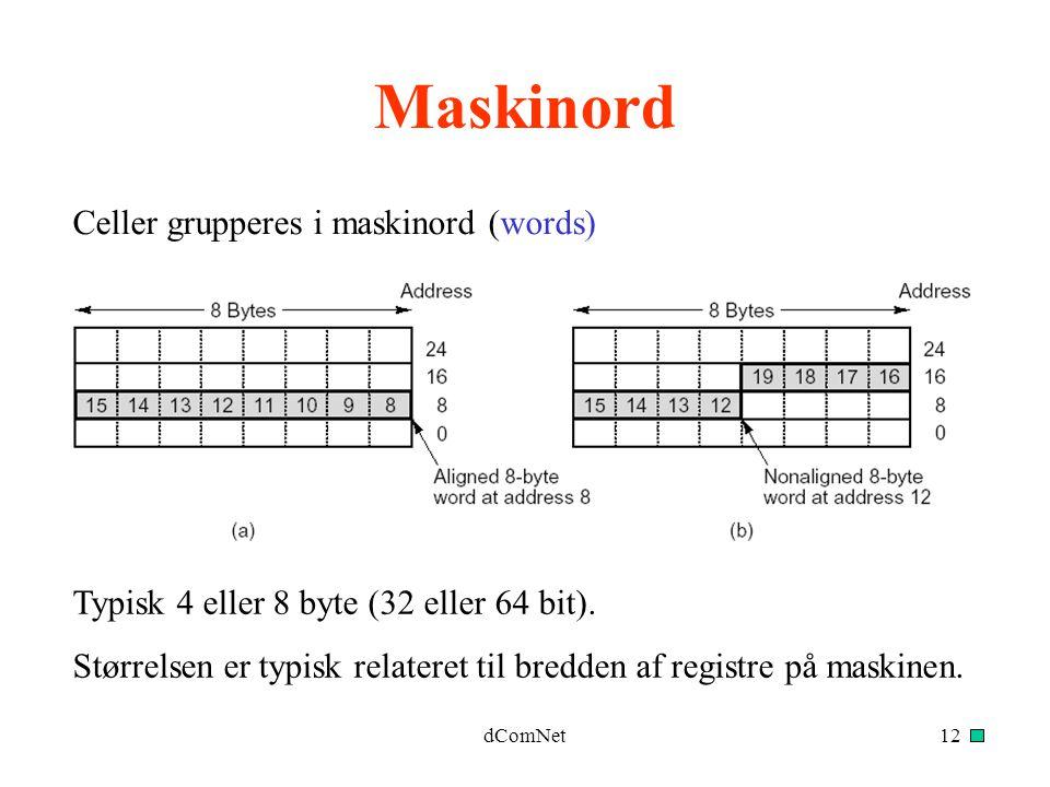 Maskinord Celler grupperes i maskinord (words)