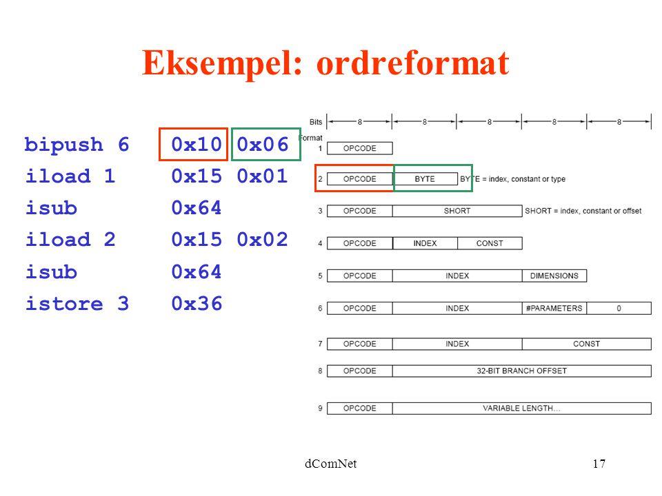 Eksempel: ordreformat