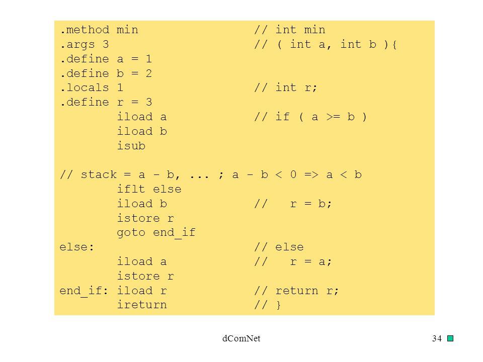 // stack = a - b, ... ; a - b < 0 => a < b iflt else