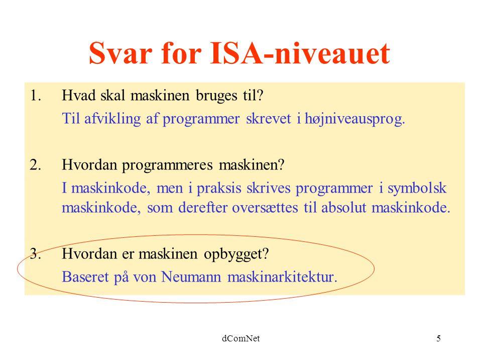 Svar for ISA-niveauet Hvad skal maskinen bruges til