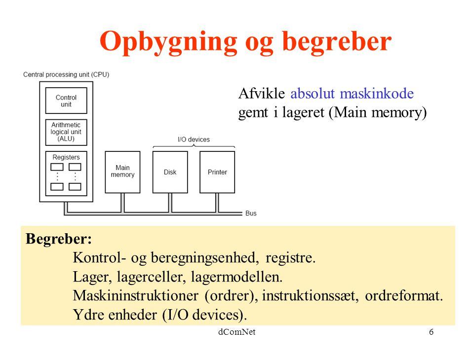 Opbygning og begreber Afvikle absolut maskinkode gemt i lageret (Main memory) Begreber: Kontrol- og beregningsenhed, registre.