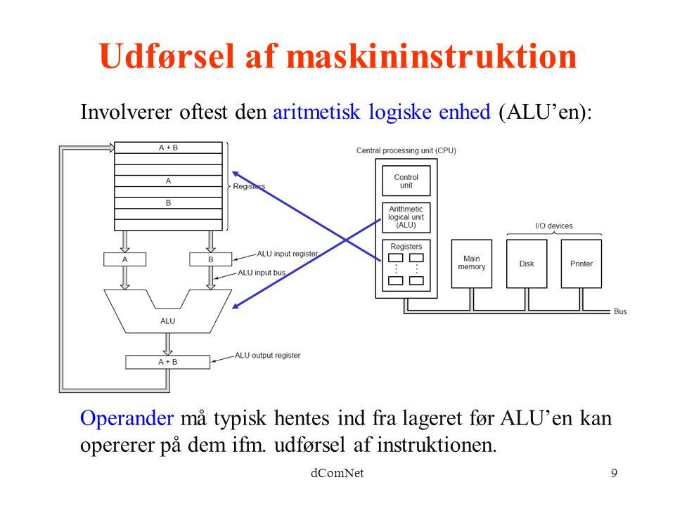 Udførsel af maskininstruktion