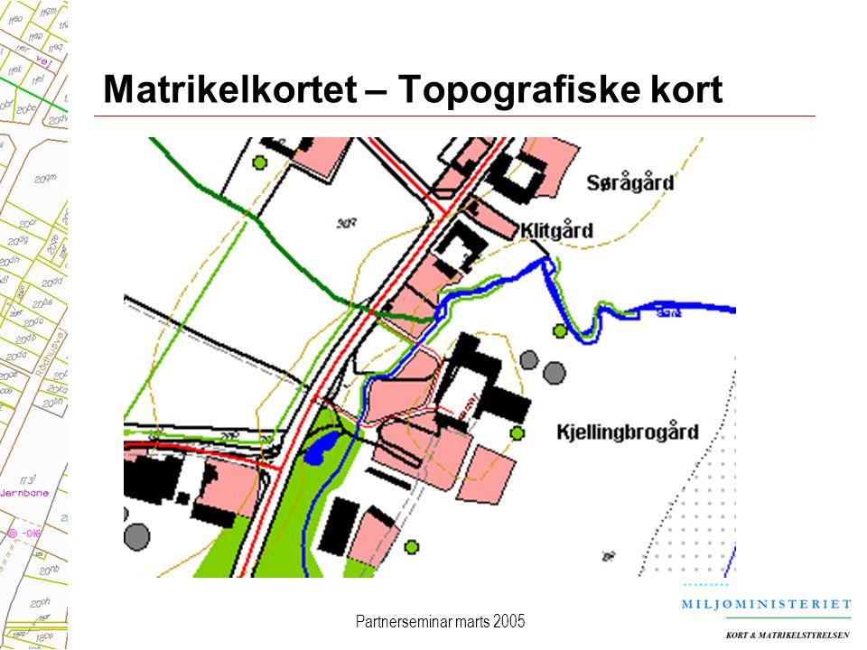 Matrikelkortet – Topografiske kort