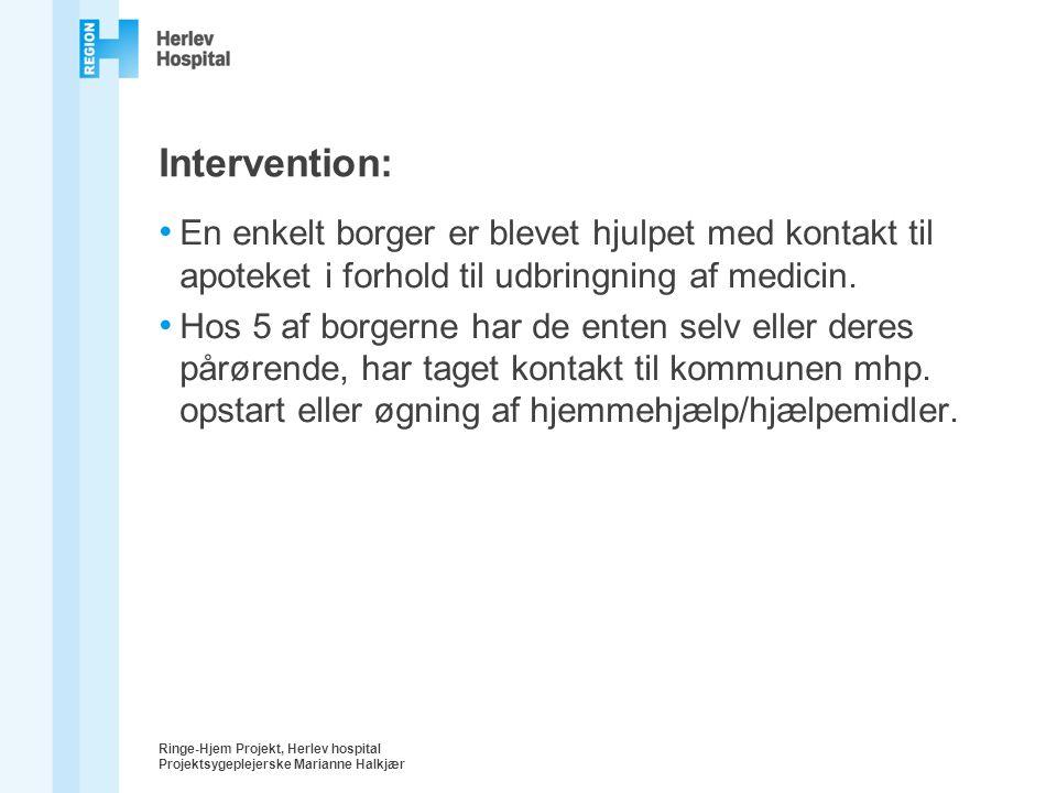 Intervention: En enkelt borger er blevet hjulpet med kontakt til apoteket i forhold til udbringning af medicin.