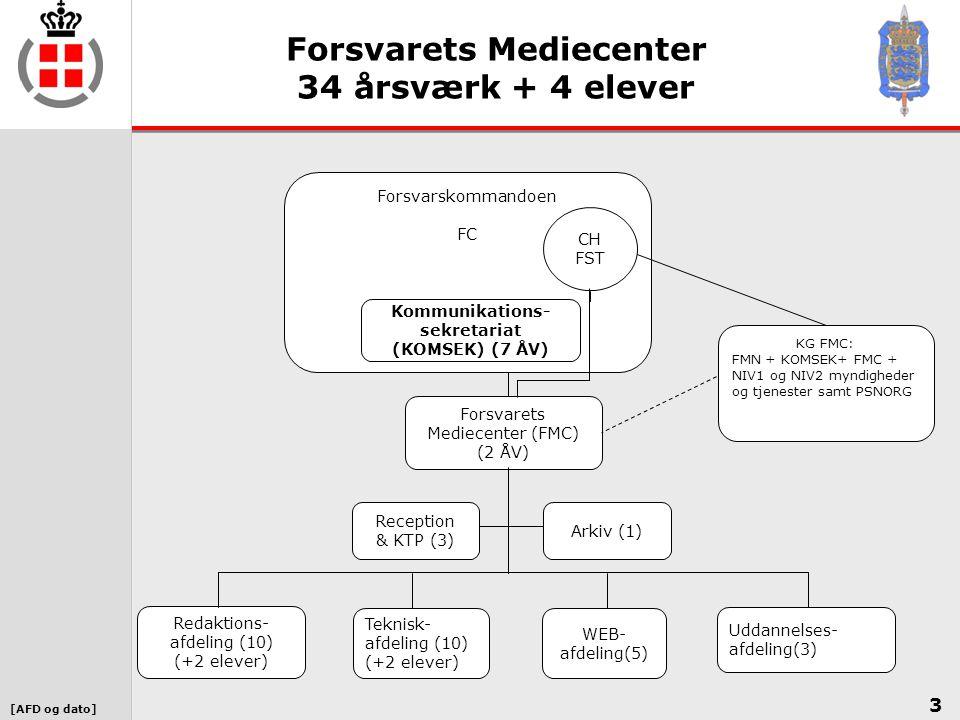 Forsvarets Mediecenter 34 årsværk + 4 elever