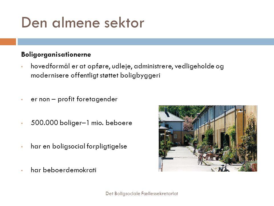 Den almene sektor Boligorganisationerne