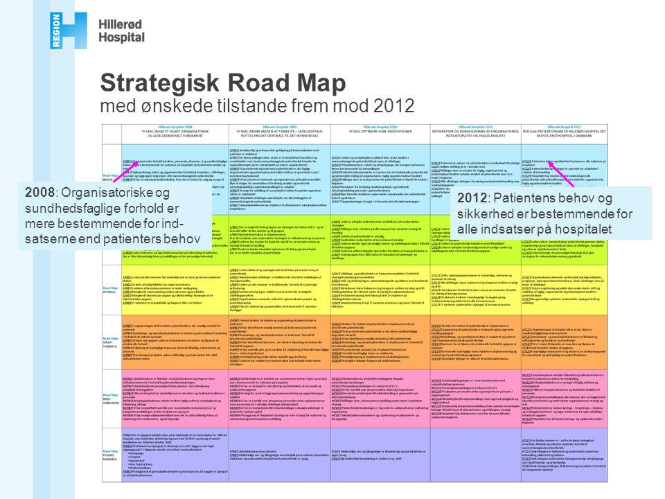 Strategisk Road Map med ønskede tilstande frem mod 2012
