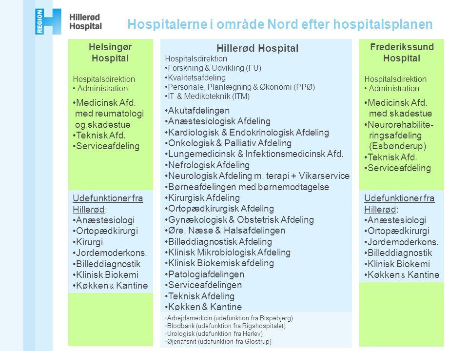 Hospitalerne i område Nord efter hospitalsplanen
