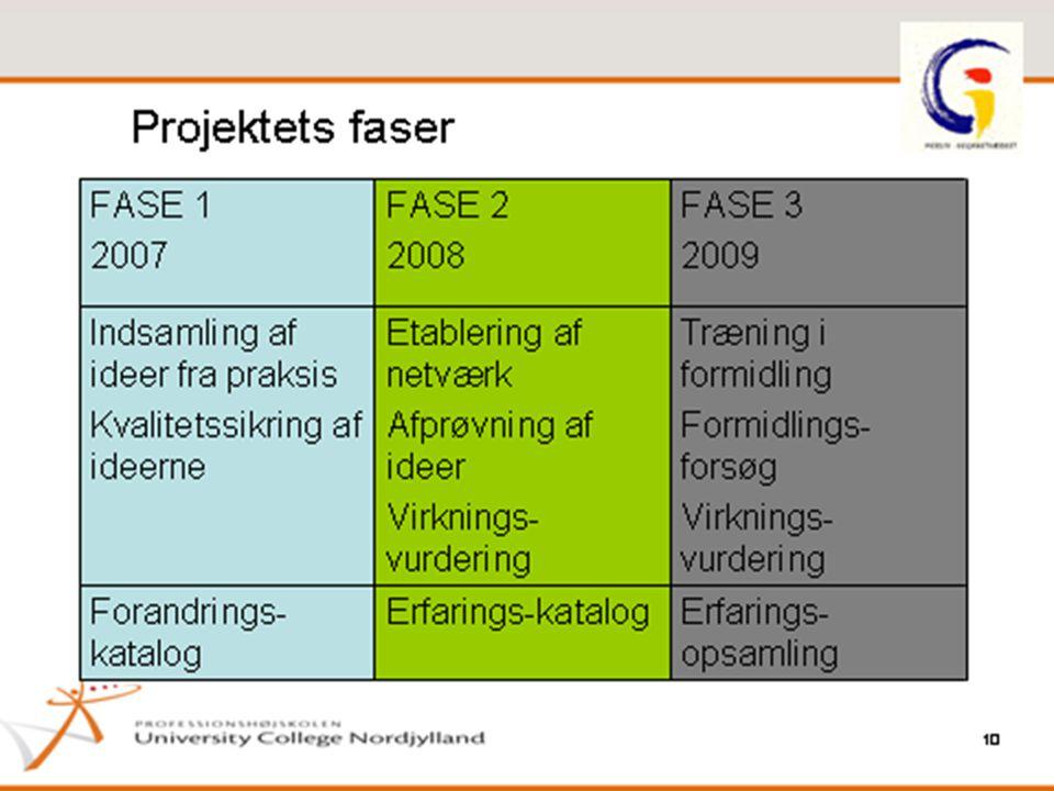 Projektet er inddelt i 3 faser, startede ud sidste efterår og afsluttede fase 1 omkring sommerferien.