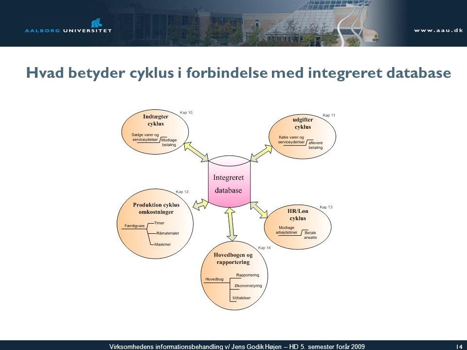 Hvad betyder cyklus i forbindelse med integreret database