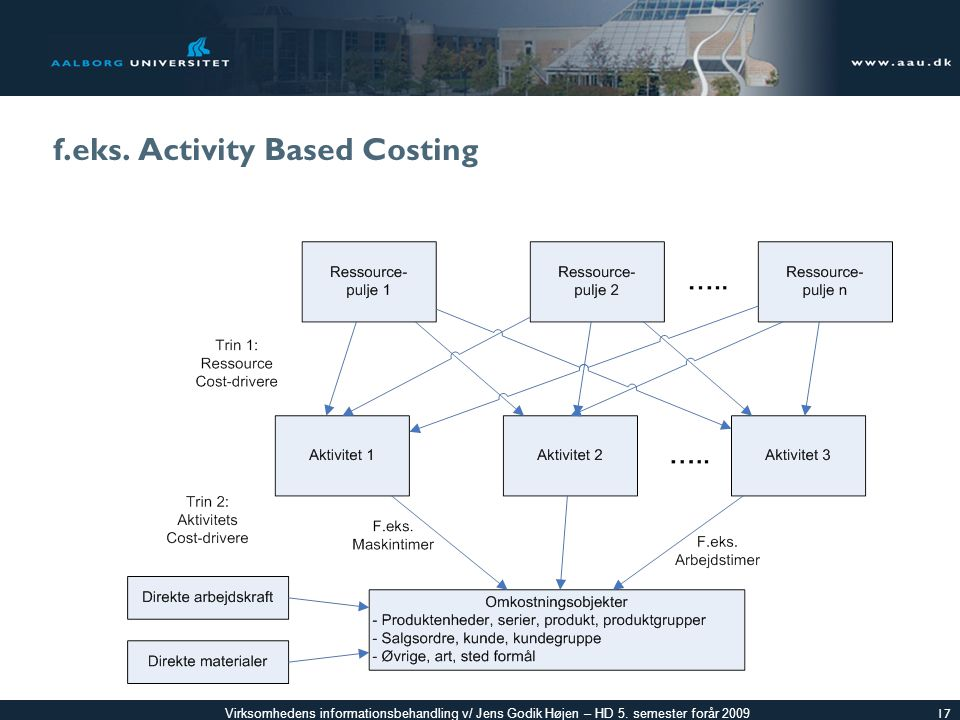 f.eks. Activity Based Costing