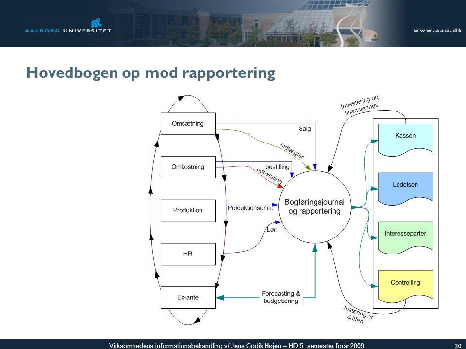 Hovedbogen op mod rapportering