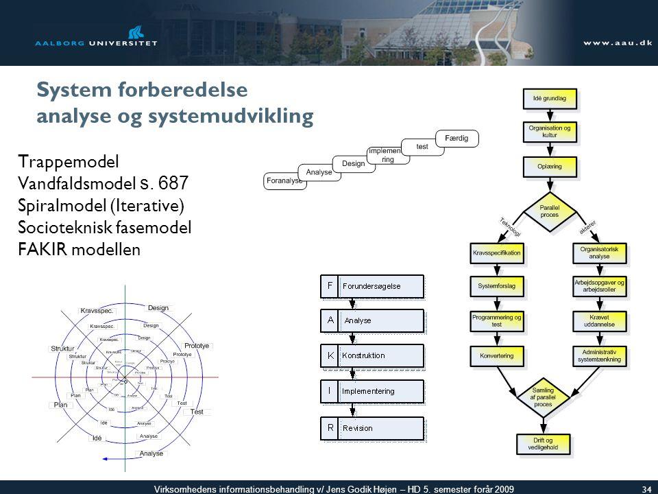 System forberedelse analyse og systemudvikling