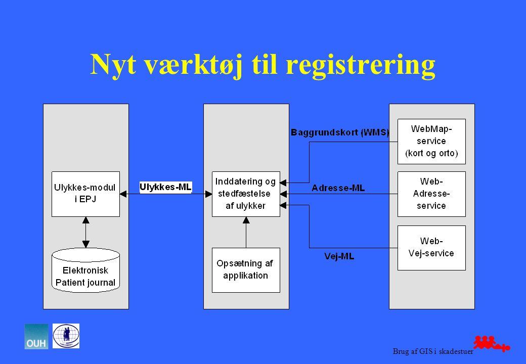 Nyt værktøj til registrering