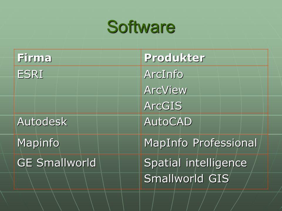 Software Firma Produkter ESRI ArcInfo ArcView ArcGIS Autodesk AutoCAD