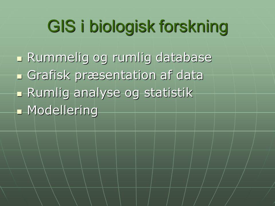 GIS i biologisk forskning