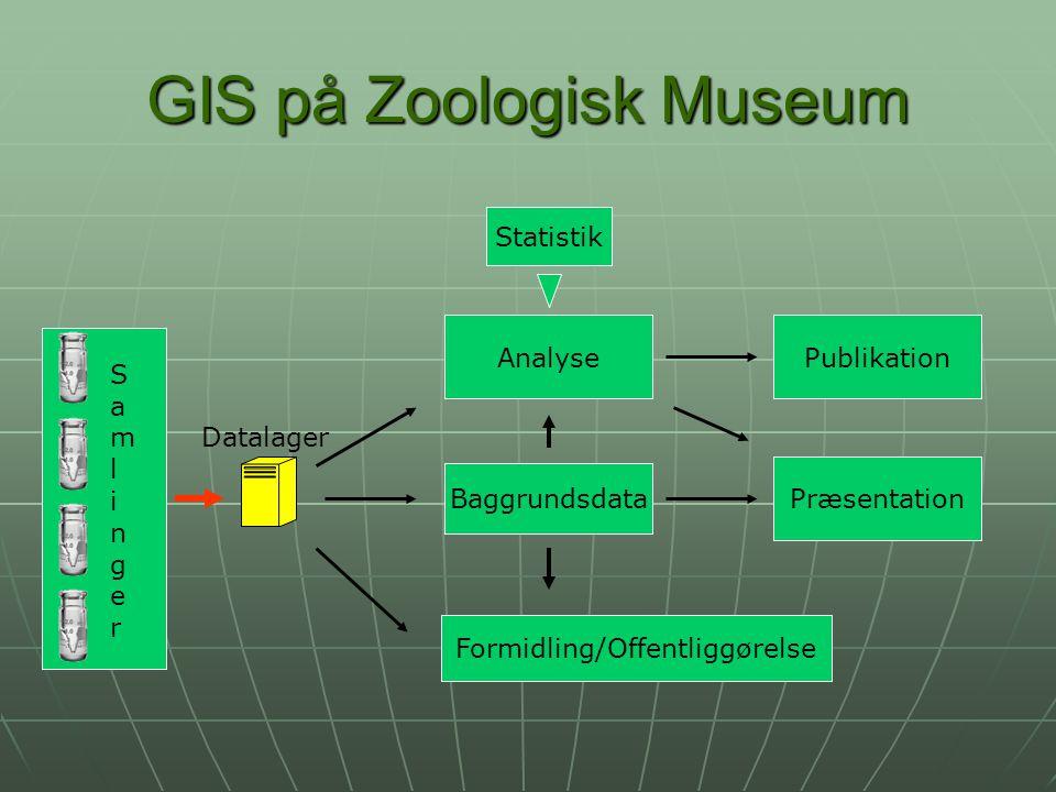 GIS på Zoologisk Museum