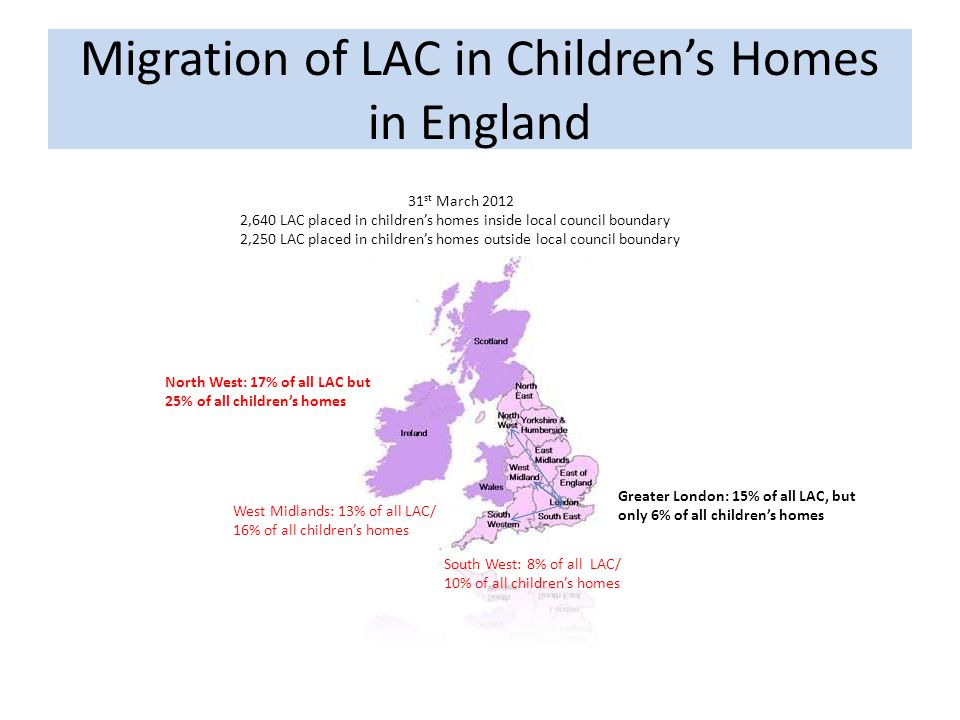Migration of LAC in Children's Homes in England
