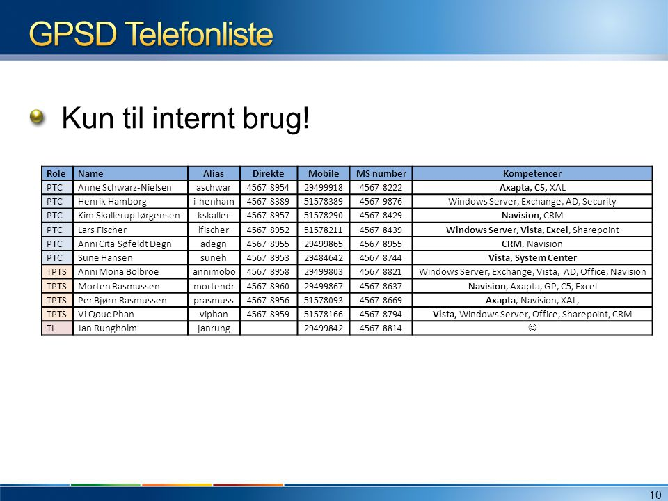 GPSD Telefonliste Kun til internt brug! Role Name Alias Direkte Mobile
