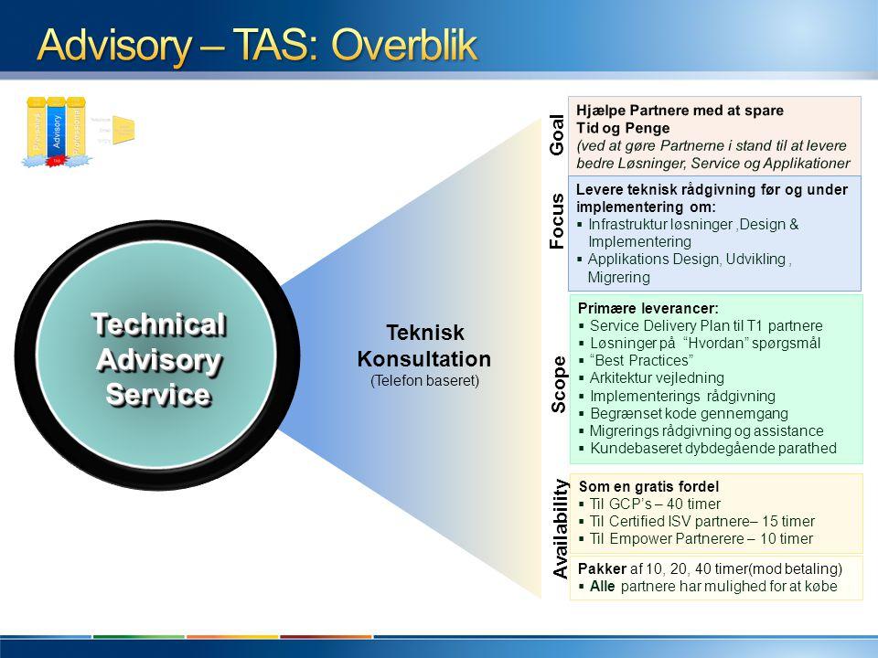 Advisory – TAS: Overblik